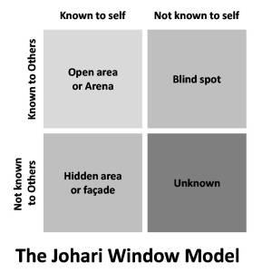 johari-model